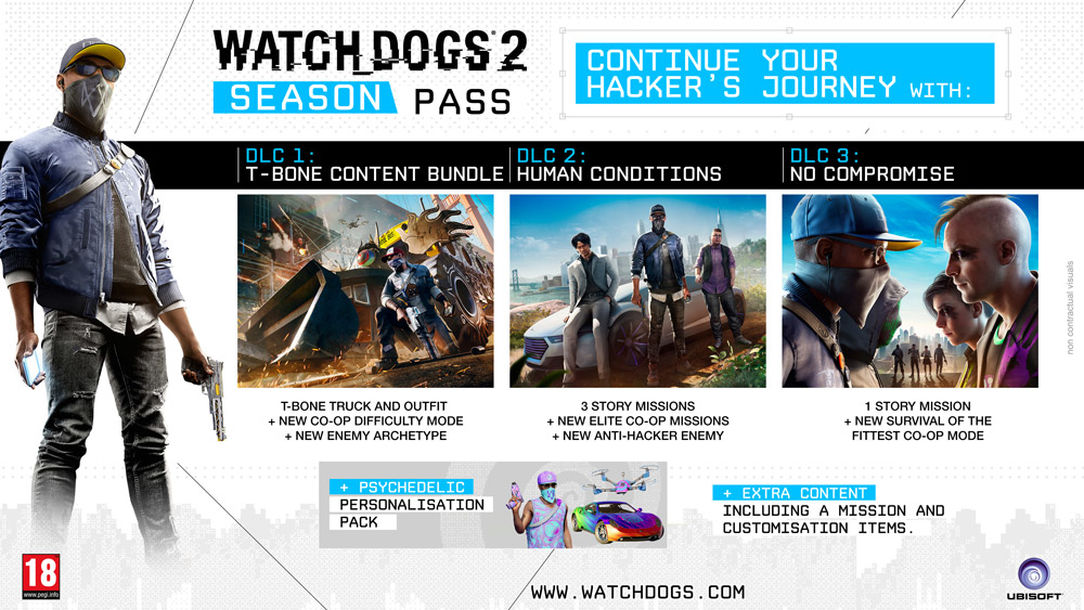 Steam Price Watch Dogs