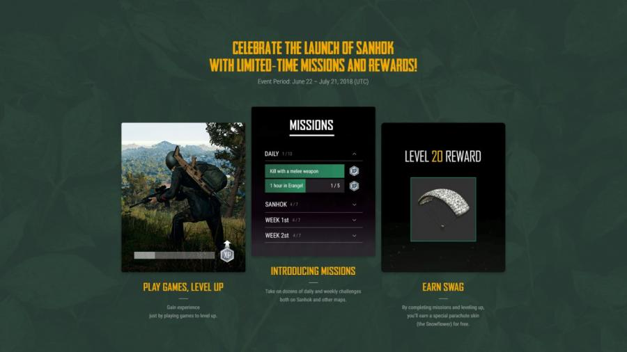 PUBG Event Pass - Sanhok (DLC) Screenshot 3